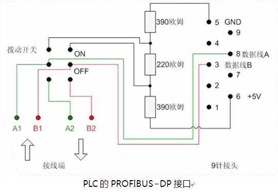 EX-CA06 Profibus通讯适配器