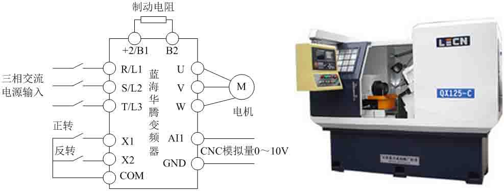 开环数控机床系统接线图