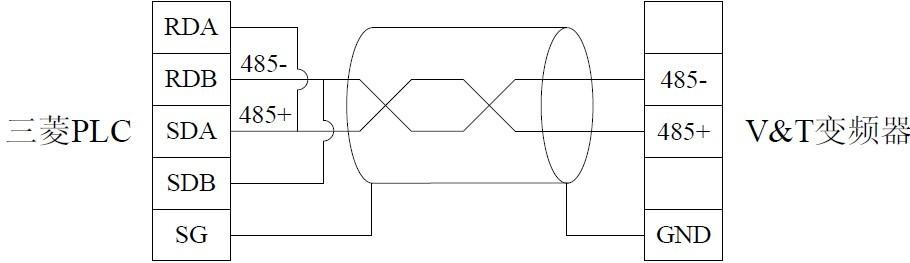 三菱plc与v&t变频器modbus通讯操作指南
